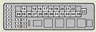 lexus gs350 (2008 2009) fuse box diagram auto genius 2010 Lexus ES 350 at 2008 Lexus Es 350 Fuse Box Diagram