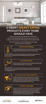 Blt Lighting Blt Direct Infographics Page 3 Of 3