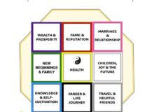 10 Wealth Feng Shui Essentials For Your HomeFeng Shui In Your Home