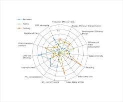 Microsoft Word Diagram Templates Diagram Of Spider Spider Diagram Template Example Make Spider