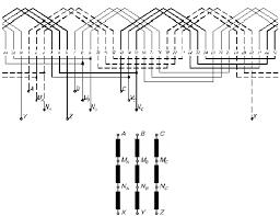 2 pole 3 phase motor wiring diagram wiring diagram three phase two sd motor wiring diagram and