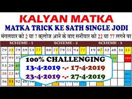 Videos Matching Kalyan Satta 13 4 2019 Revolvy