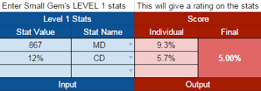 Stop Leveling Up The Wrong Gem Use The Evaulator And Show