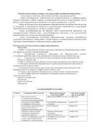 индивидуальный план нирм Москва 2 2015 г Пояснительная записка к выбору темы