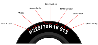 Tire Chart Meaning Determining Tire Size