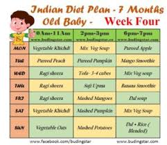 7 Months Old Baby Food Chart Indian Indian Diet Plan For 7 Months Old Baby Budding Star