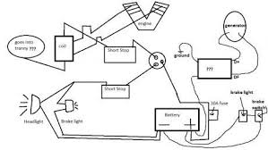 harley davidson headlight wiring diagram harley harley davidson coil wiring diagram jodebal com on harley davidson headlight wiring diagram