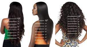 Hair Length Chart Bundles Length Guide
