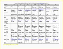 Advocare Cleanse Chart Advocare 10 Day Cleanse Chart Luxury Unique Advocare 10 Day