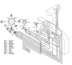 mercury outboard wiring diagram ignition switch mercury 2000 90 hp mercury outboard wiring diagram jodebal com on mercury outboard wiring diagram ignition switch