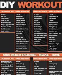 diy exercise chart if you are not sure what to do at home or the next time you hit the gym this should help you to create your own workout
