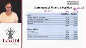 Statement Of Profit And Loss Fac1502 Su1 Format Of Statement Of Profit Or Loss And Other