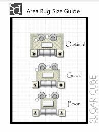 measuring rug for living room sugar cube interior basics area rug size guide home