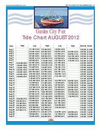 Surfside Tide Chart Surfside Rag August 2012 By Jordan Homan Issuu