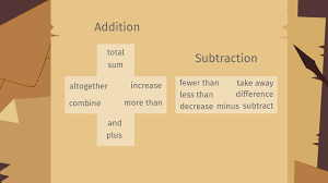 Math Operations Key Words Chart Keywords For Addition And Subtraction