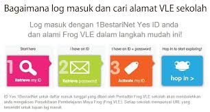 Image result for frog vle