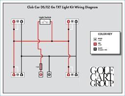 club car electric golf cart wiring diagram bestharleylinks info ezgo golf cart battery wiring diagram club car golf cart battery wiring diagram club car light wiring