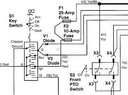 john deere 850 wiring diagram john wiring diagrams cars john deere 110 ignition wiring diagram tractor repair