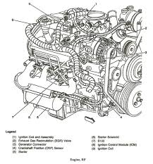 99 s10 engine diagram wiring diagram structure 1999 chevy s10 pick up engine diagram wiring diagram user 99 chevy s10 2 2 engine diagram