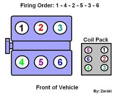 i need a firing order diagram for a 2007 ford taurus fixya 2007 Ford Taurus Wiring Diagram here is a firing order diagram and let me know if you need any help to understand this diagram, or if you require any further assistance 2010 ford taurus wiring diagram