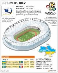 Kiev Olympic Stadium Seating Chart Euro 2012 Stadium Guide In Poland And Ukraine Daily Mail