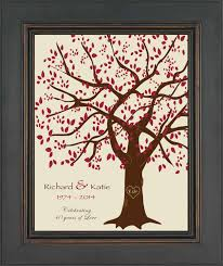 40th anniversary gift for pas 40th ruby anniversary print personalized wedding anniversary sign