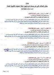 التعليم تنفي تسريب امتحان عربي الثانوية العامة لطلاب أدبي قبل موعده
