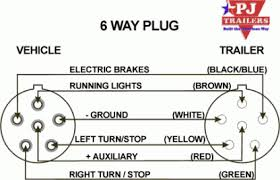 wiring diagram for six pin trailer plug wiring wiring diagram for 6 pin trailer connector the wiring on wiring diagram for six pin trailer