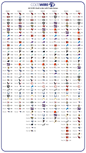 Nfl Draft Chart Value 2017 2019 Nfl Draft Pick Trade Value Chart
