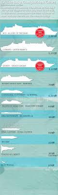 Carnival Ship Comparison Chart Cruise Ship Comparison Chart Cruise International