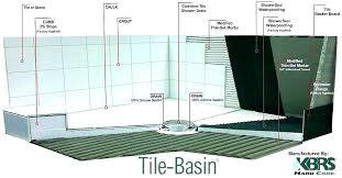 pro slope sloped shower pan underlay kit ready to tile system floor custom size by pre shower slope mud deck pan kit