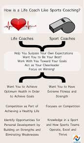 Best Life Coaching How Is Life Coaching Like Sports Coaching The Un Self