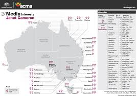 Who Owns The Media Chart Infographic Who Owns What Media In Australia Gizmodo