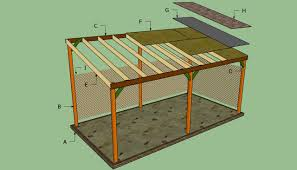 Building A Lean To Carport Ideas For The House Pinterest Car