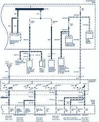 2010 mini cooper wiring diagram wiring diagram inside cooper wiring diagrams wiring diagram for you 2010 mini cooper wiring diagram