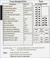 2000 mercedes s430 fuse box diagram wire data \u2022 mercedes benz fuse box layout 2000 mercedes s430 fuse box diagram best of mercedes fuse box rh amandangohoreavey com 2005 mercedes s430 fuse chart mercedes benz s430 fuse diagram for