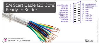 5m scart cable 20 way core shielded thatcable com 5m scart cable 20 way core shielded