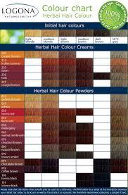 Color Design Hair Colour Chart Logona Herbal Hair Colour Chart