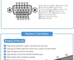 15 pin vga pinout diagram images pin vga wiring diagram to lap vga cable color code diagram nodasystech com