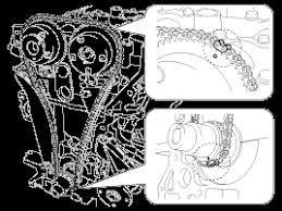 hyundai elantra installation timing chain repair procedures the timing marks of each sprocket should be matched timing marks color link of timing chain when installing the timing chain