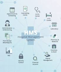 Design And Implementation Of Hospital Management System Hospital Management System Features Modules Functions