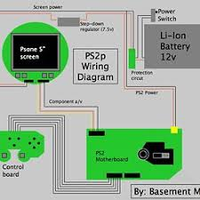 ps2 handheld pearltrees console modding site ps2 portable wiring diagram