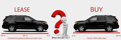 Lease Vs Purchase A Car Under Fontanacountryinn Com