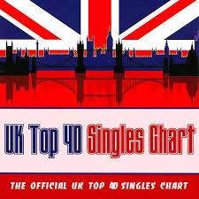 January 2016 Charts The Official Uk Top 40 Singles Chart 08 January 2016 Mp3