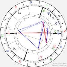 Birth Chart 0800 Will Smith Birth Chart