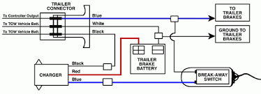 7 way wiring diagram for trailer lights wiring diagram fix trailer lights instructions diagrams tekonsha voyager electric brake controller wiring