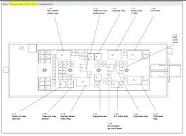 2004 mercury monterey fuse box diagram ford wiring captures graceful 1997 Mercury Villager Fuse Panel Location 2004 mercury monterey fuse box diagram ford explorer which controls