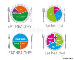 Balanced Meal Chart Healthy Nutrition Food Health Eating Balanced Diet Plan