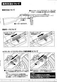 s t ppsh 41 aeg manual diagram evike com if you would like us to print it out for you and send it to you your package you add this item to your shopping cart