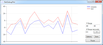 Real Time Chart Netdebugplot Real Time Charts For Debugging Projects